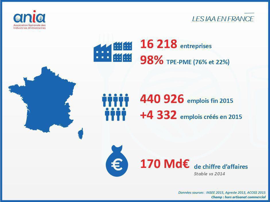 chiffres-2015