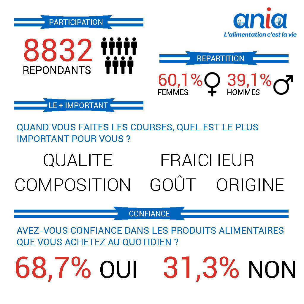 INFOGRAPHIE-CONSULTATION-8832
